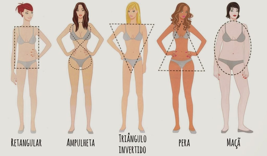 tipos-de-corpo-feminino