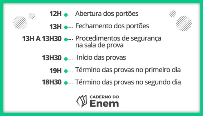 Box-horarios-dia-Enem-2018