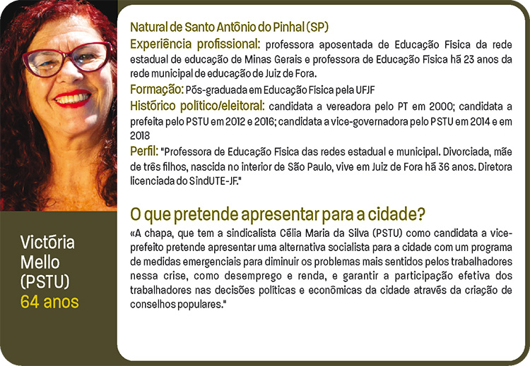 perfil-candidatos-jf10