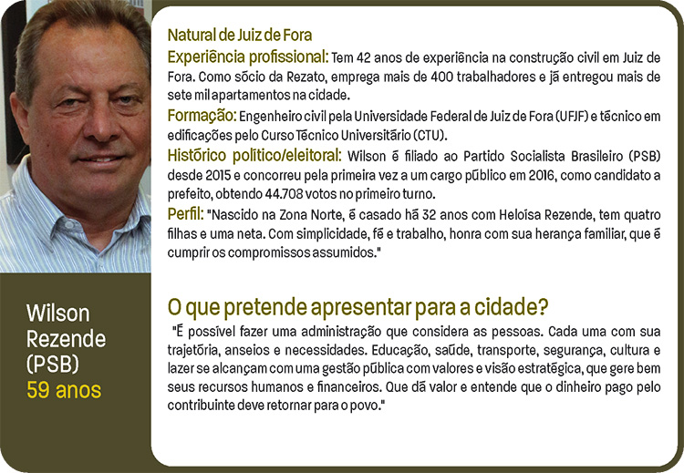 perfil-candidatos-jf11